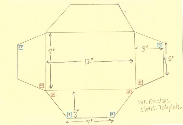 PVC Clutch Template