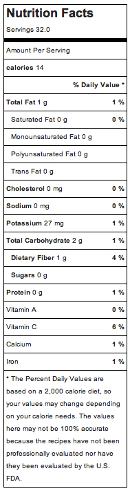 Jam Nutrition Facts