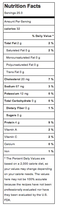 Paleo Meatball Nutrition