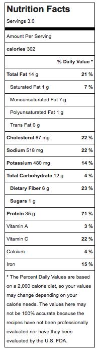 Tuna Nutrition